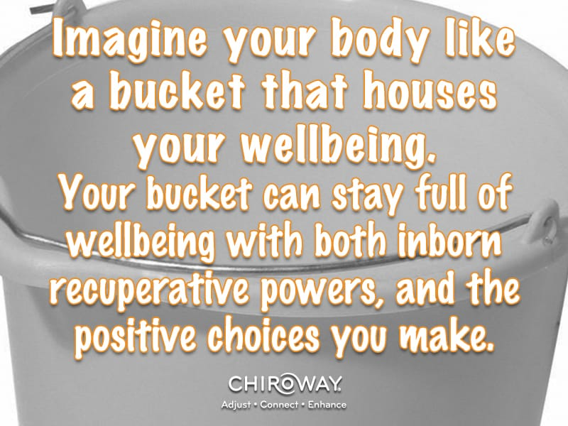 Imagine your body like a bucket that houses your wellbeing. Your bucket can stay full of wellbeing with both inborn recuperative powers, and the positive choices you make.