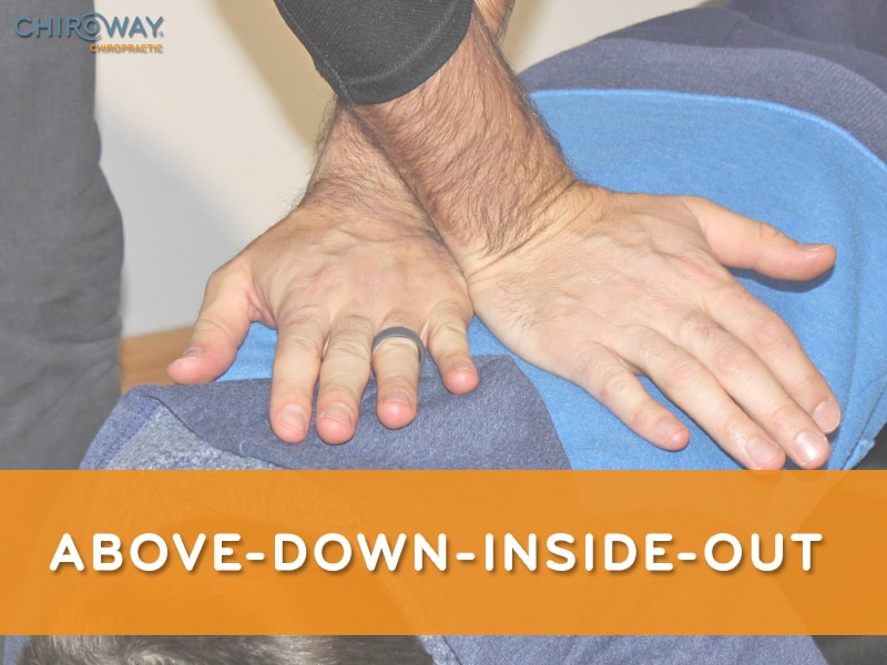 Above-Down-Inside-Out Chiropractic Principle